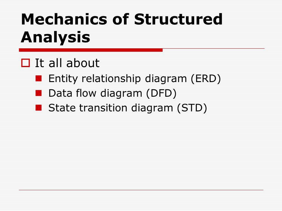 Mechanics of Structured Analysis