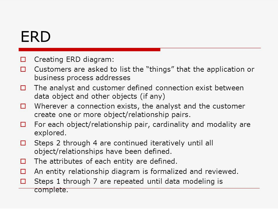 ERD Creating ERD diagram: