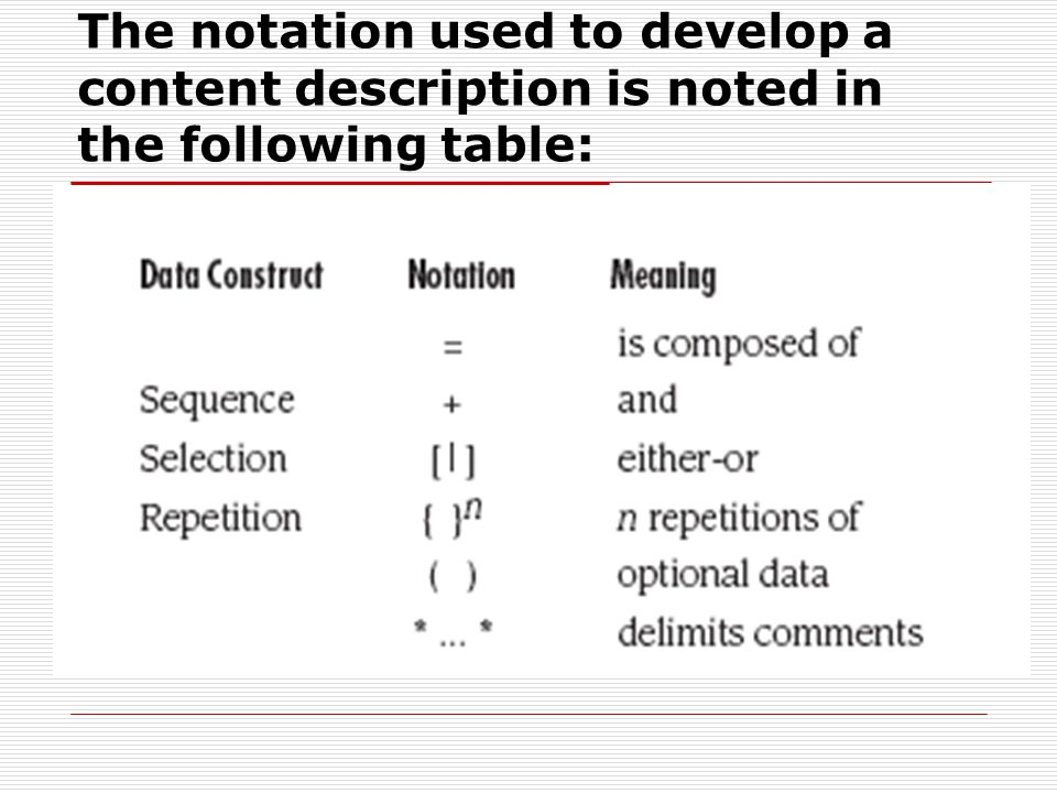 The notation used to develop a content description is noted in the following table: