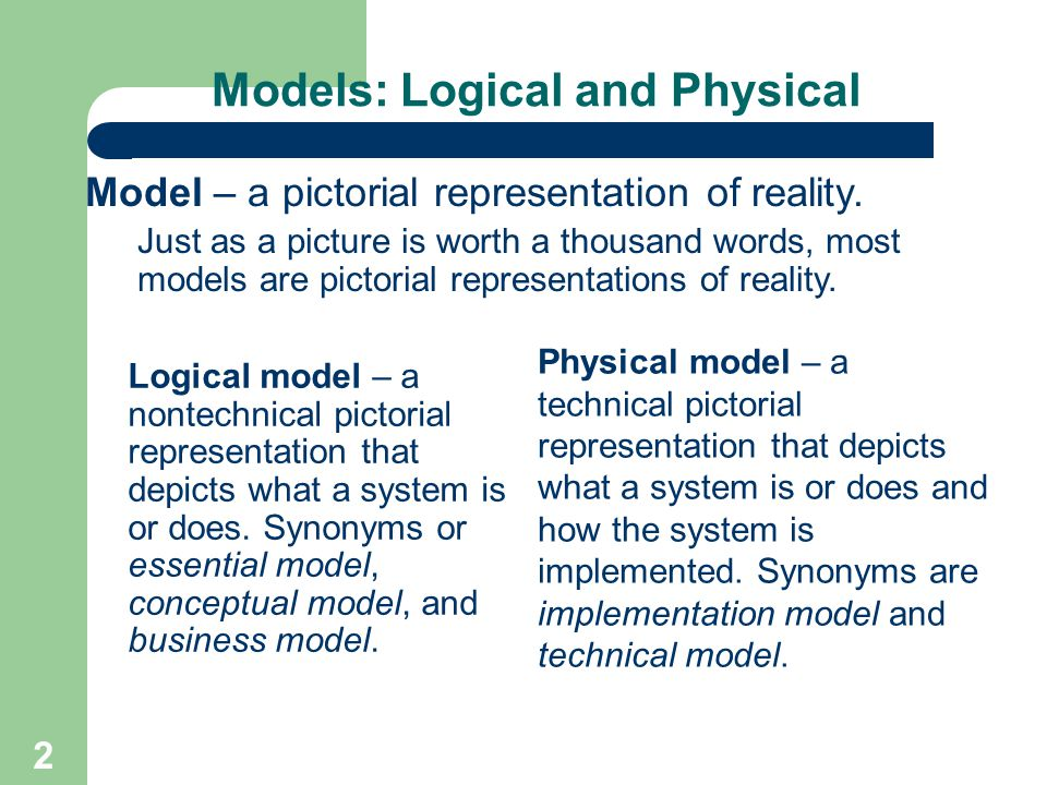 logical and physical design of a Logical, physical: the issue becomes one of drawing the boundary between logical and physical but if the stage was called physical database design.