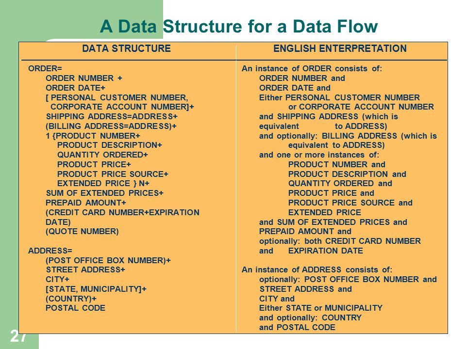 A Data Structure for a Data Flow