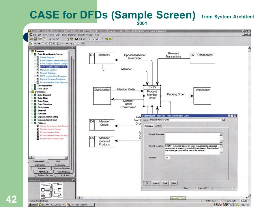 CASE for DFDs (Sample Screen) from System Architect 2001