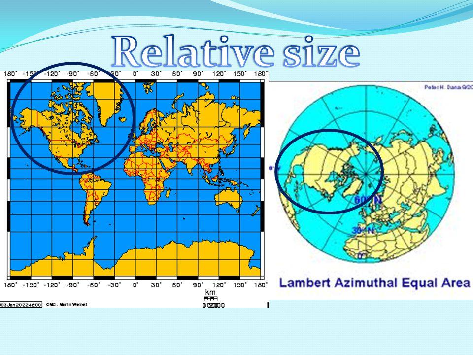 Relative size
