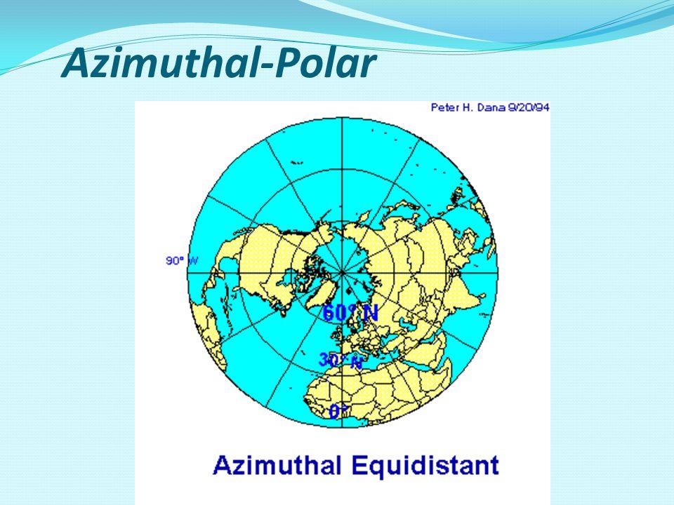Azimuthal-Polar