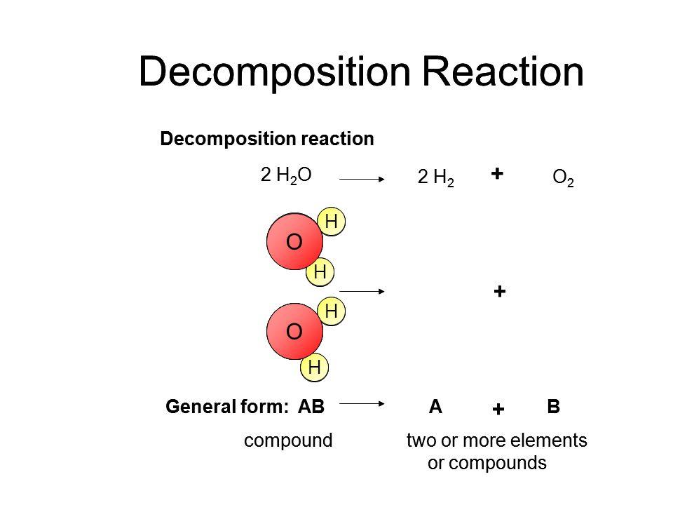 Decomposition Reaction Decomposition Reaction