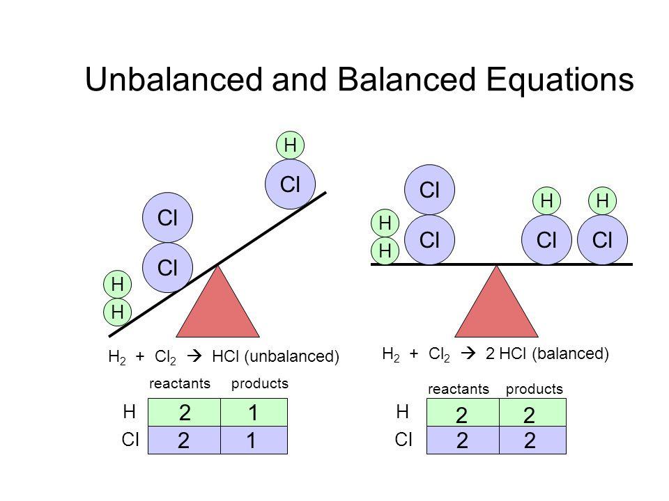 Unbalanced and Balanced Equations