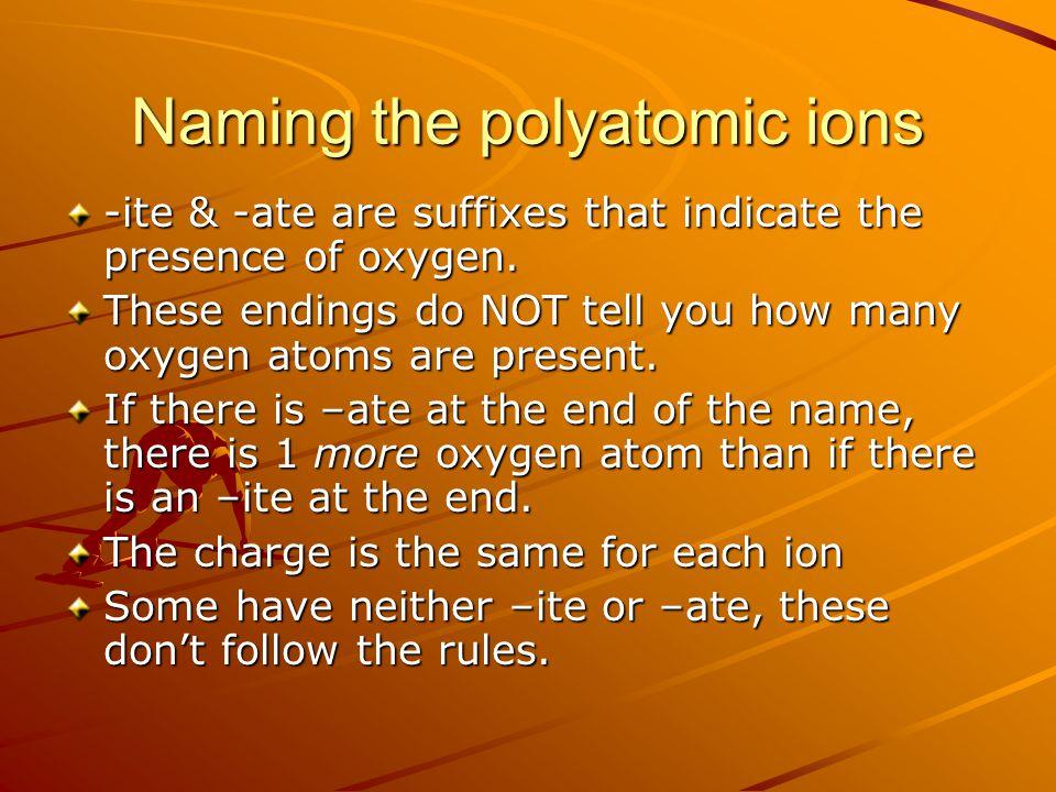 Naming the polyatomic ions