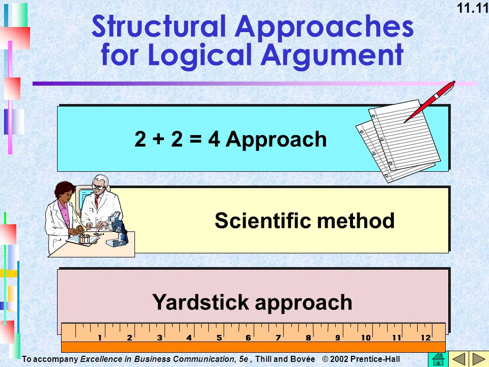 Structural Approaches for Logical Argument