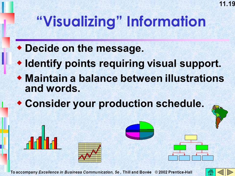 Visualizing Information