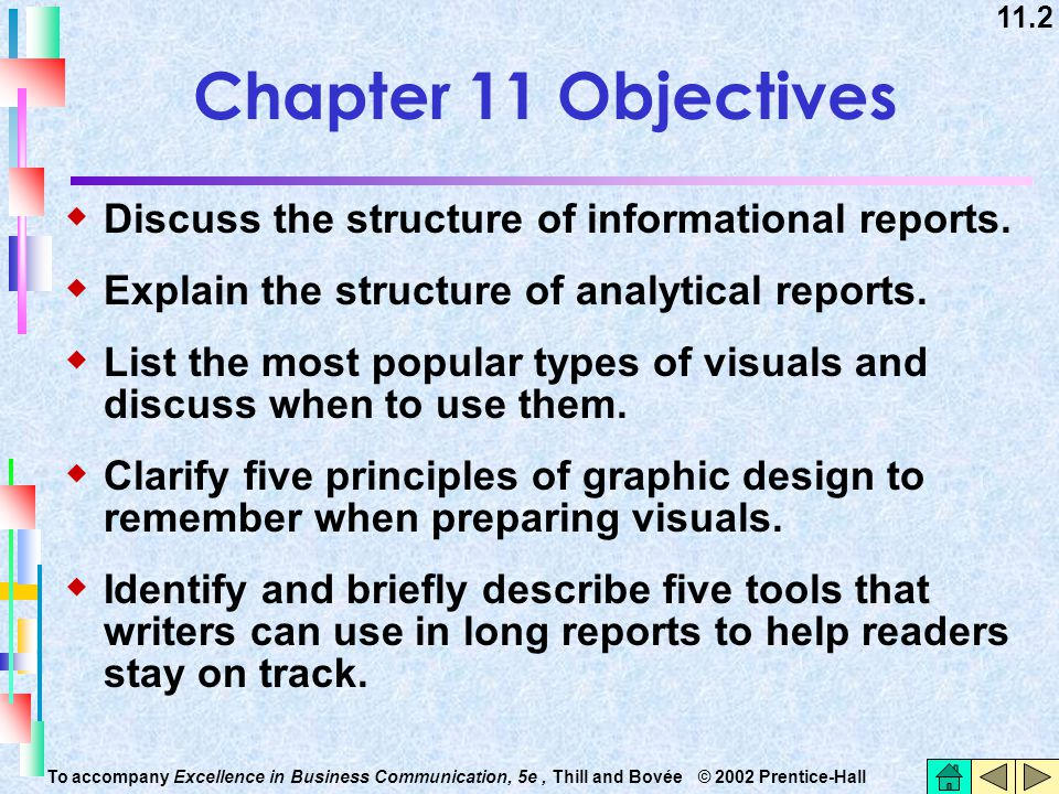 Chapter 11 Objectives Discuss the structure of informational reports.