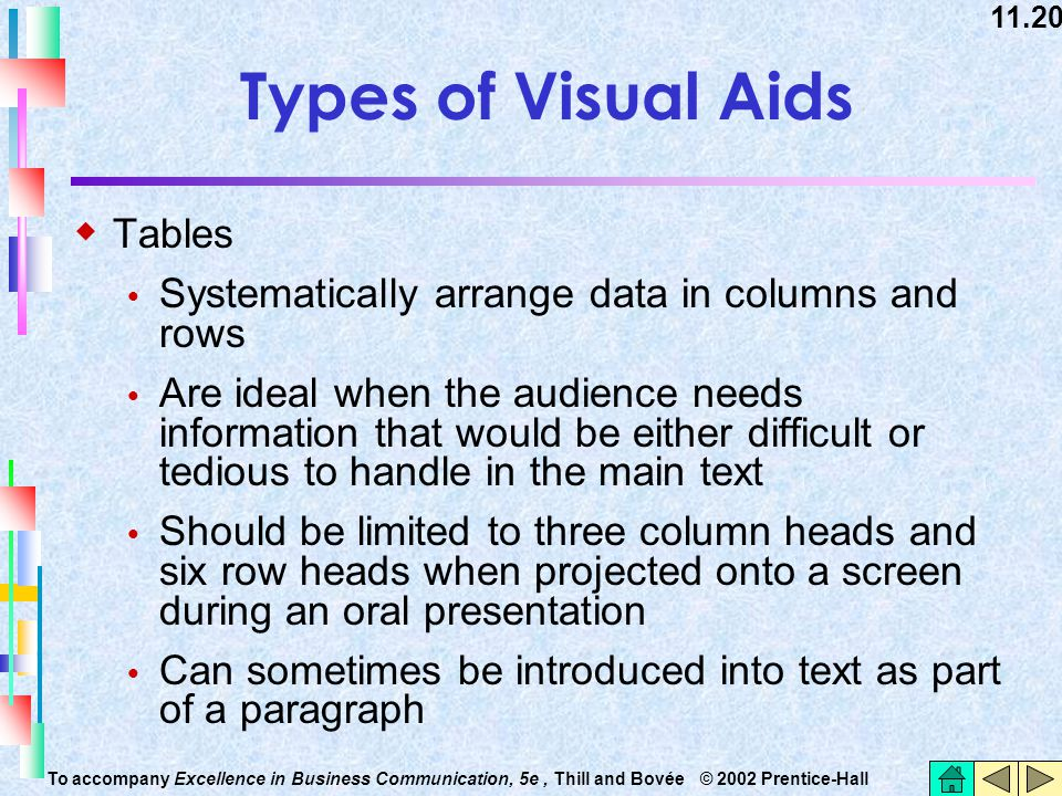 Types of Visual Aids Tables