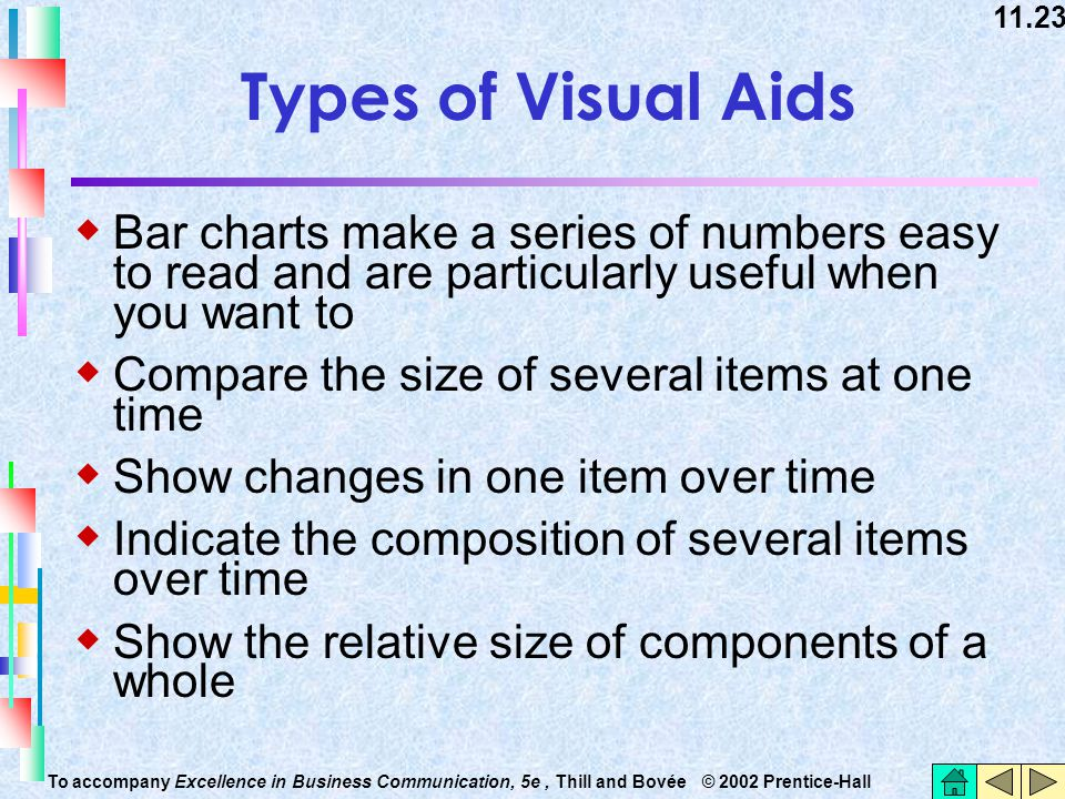 Types of Visual Aids Bar charts make a series of numbers easy to read and are particularly useful when you want to.