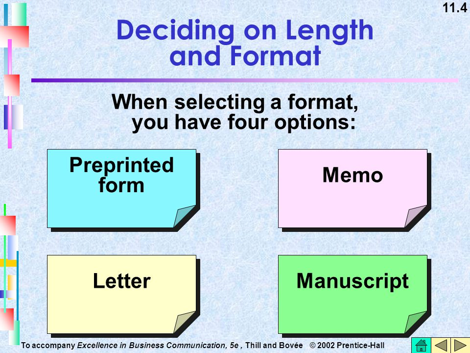 Deciding on Length and Format