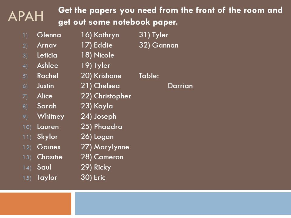 APAH Get the papers you need from the front of the room and get out some notebook paper. Glenna 16) Kathryn 31) Tyler.