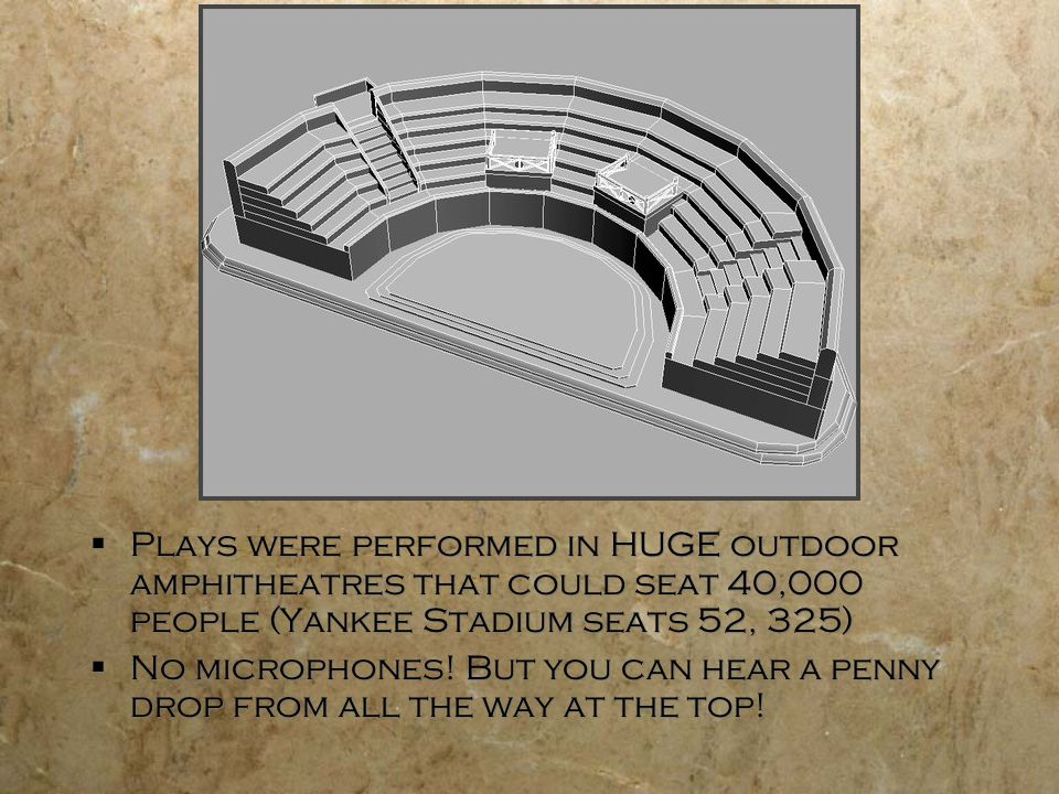 Plays were performed in HUGE outdoor amphitheatres that could seat 40,000 people (Yankee Stadium seats 52, 325)