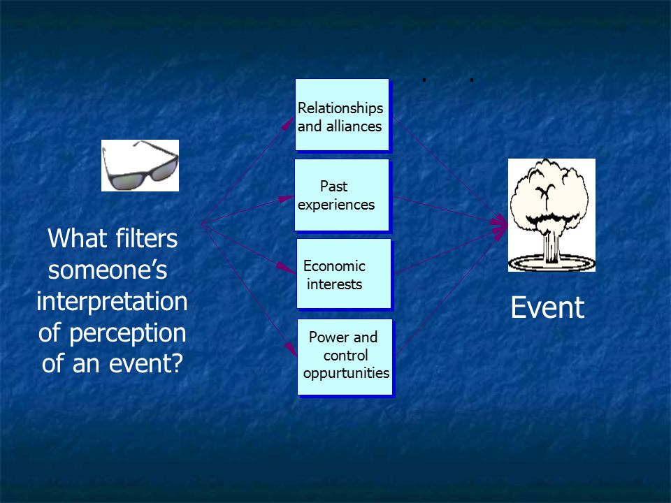 Event What filters someone's interpretation of perception of an event