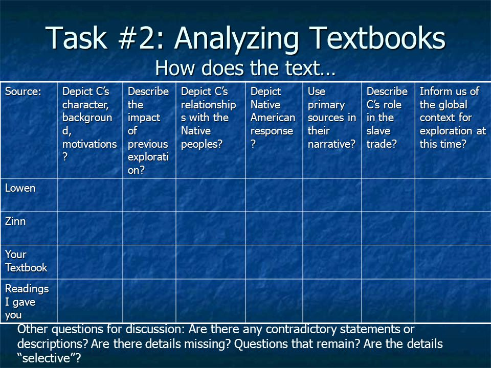 Task #2: Analyzing Textbooks How does the text…