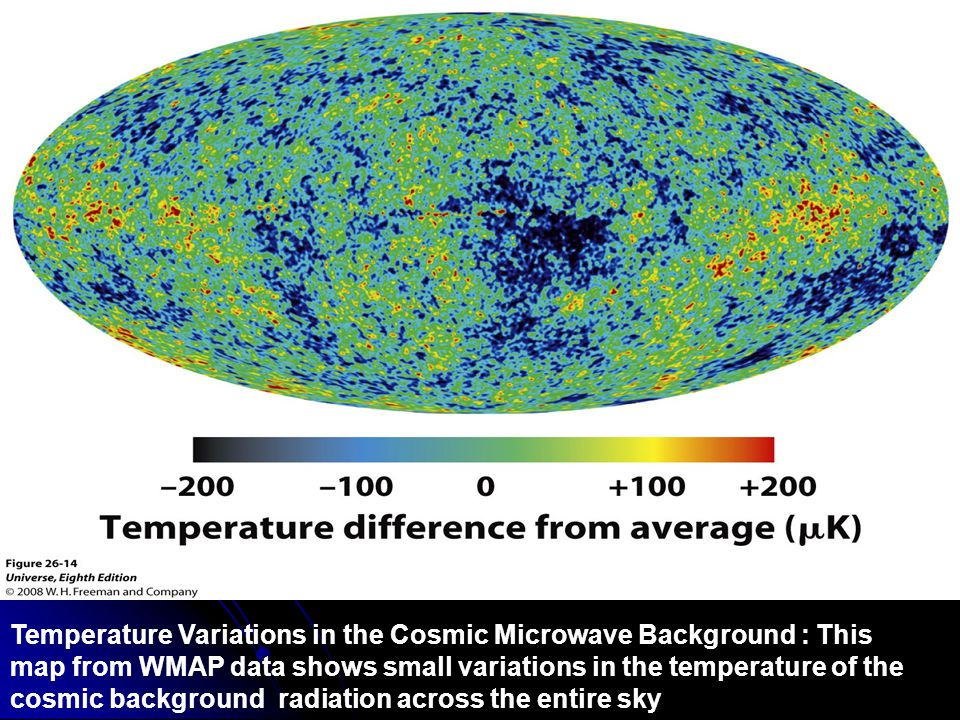 Figure 26-14 Temperature Variations in the Cosmic Microwave Background