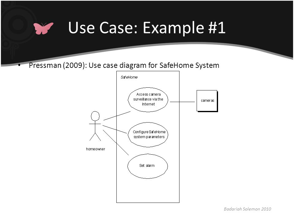 Use Case: Example #1 Pressman (2009): Use case diagram for SafeHome System Badariah Solemon 2010