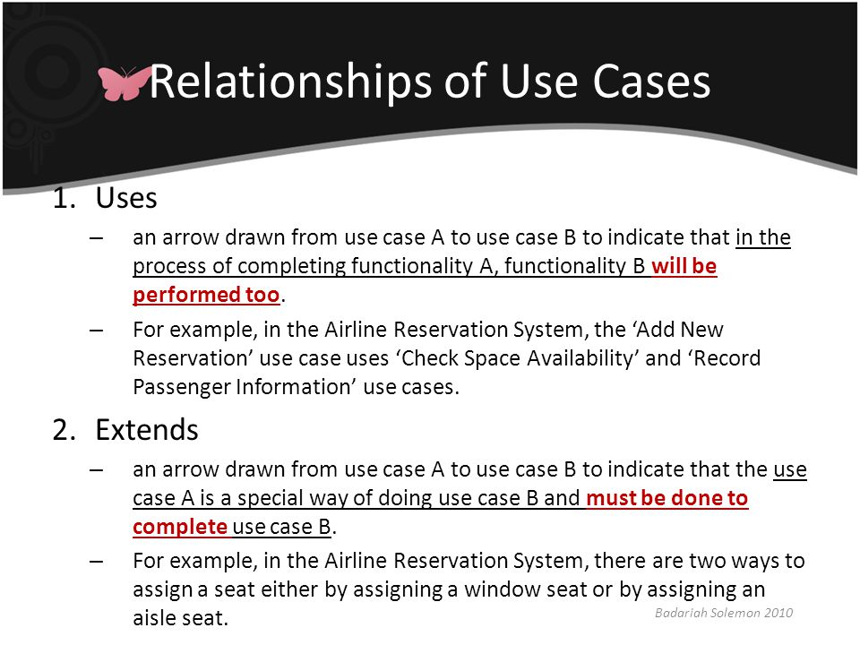 Relationships of Use Cases
