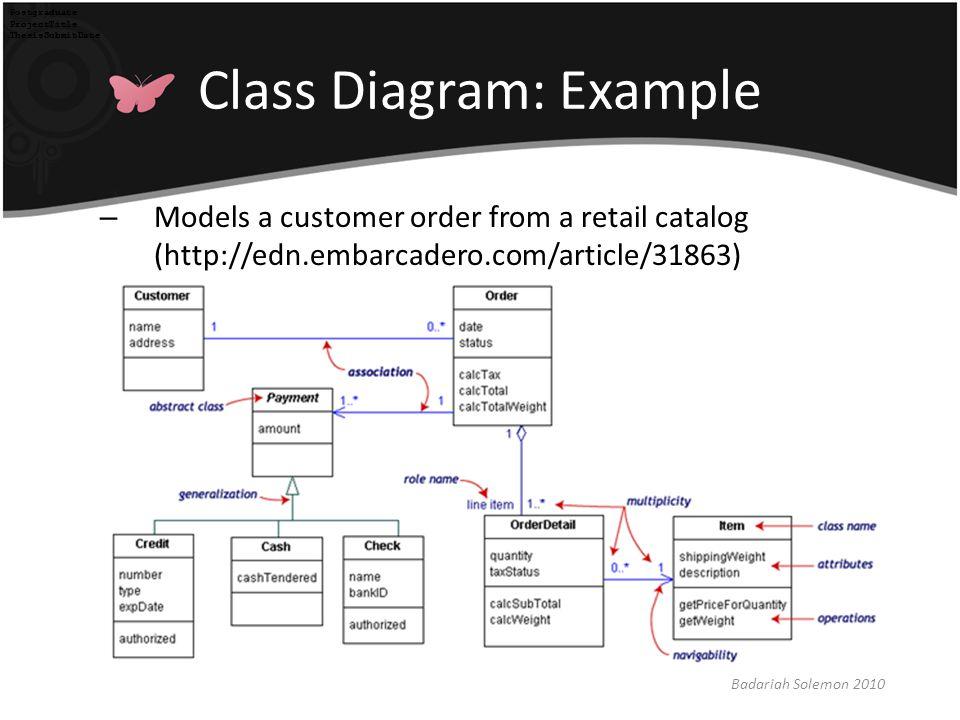 Class Diagram: Example