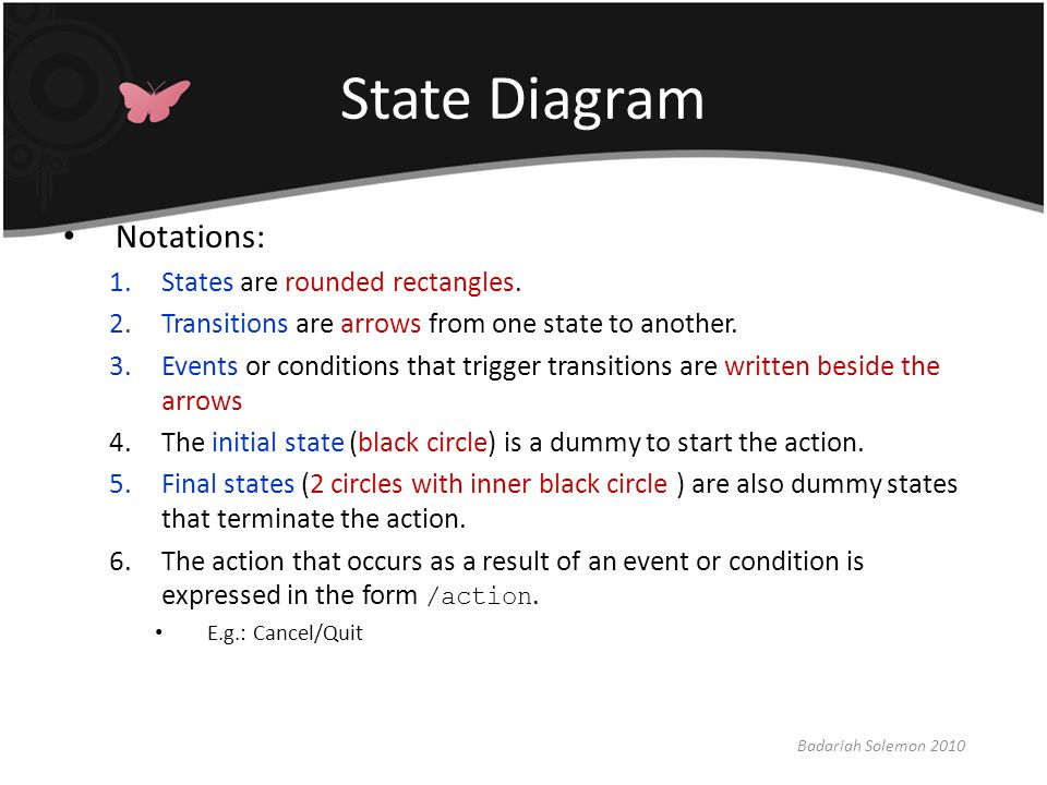 State Diagram Notations: States are rounded rectangles.