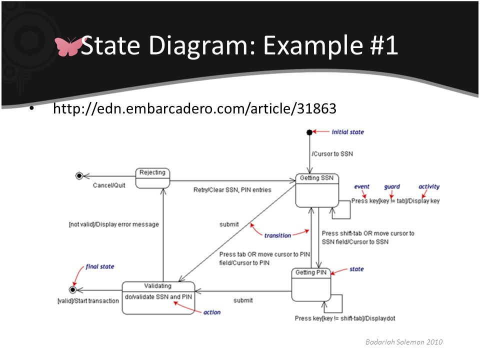 State Diagram: Example #1
