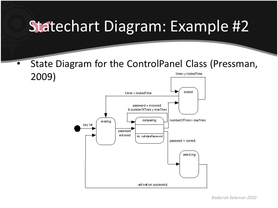 Statechart Diagram: Example #2