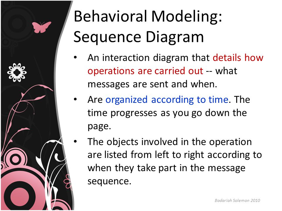 Behavioral Modeling: Sequence Diagram