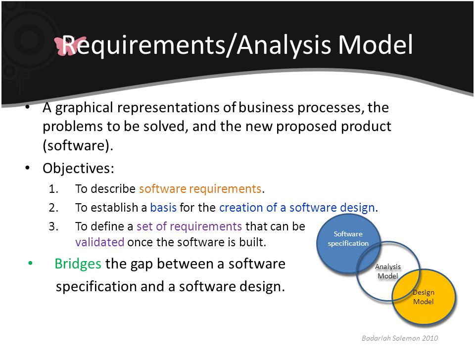 Requirements/Analysis Model