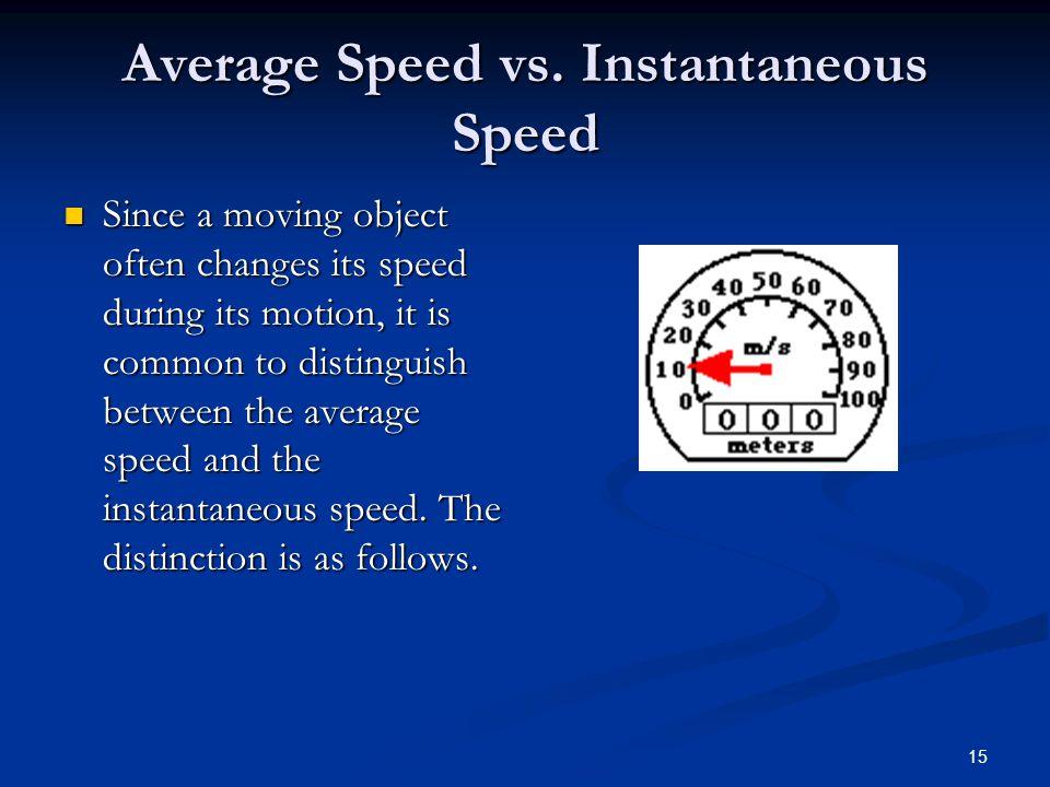 Average Speed vs. Instantaneous Speed