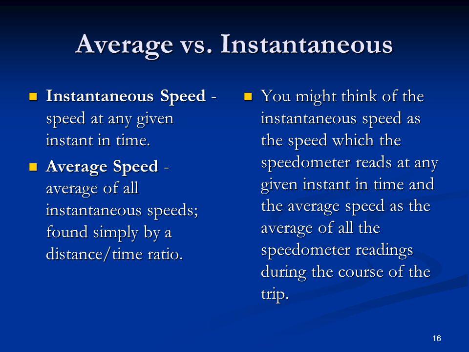 Average vs. Instantaneous