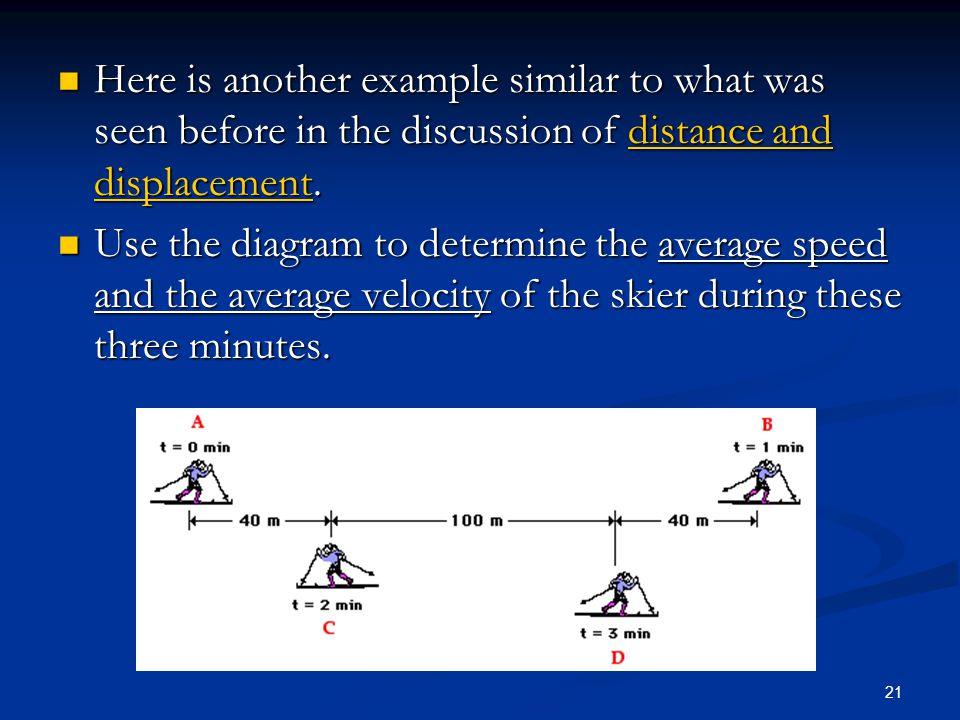 Here is another example similar to what was seen before in the discussion of distance and displacement.