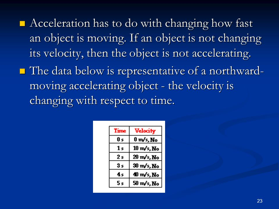 Acceleration has to do with changing how fast an object is moving