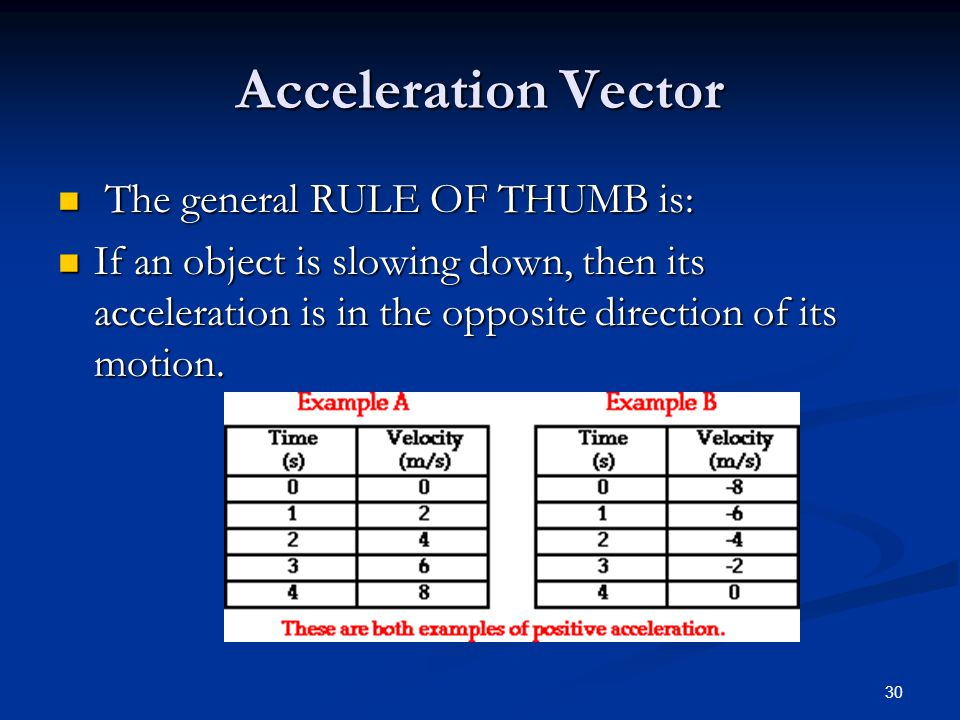 Acceleration Vector The general RULE OF THUMB is: