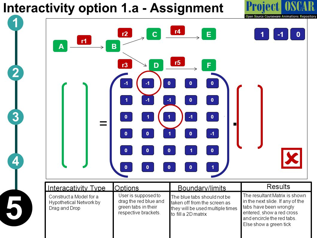 Interactivity option 1.a - Assignment
