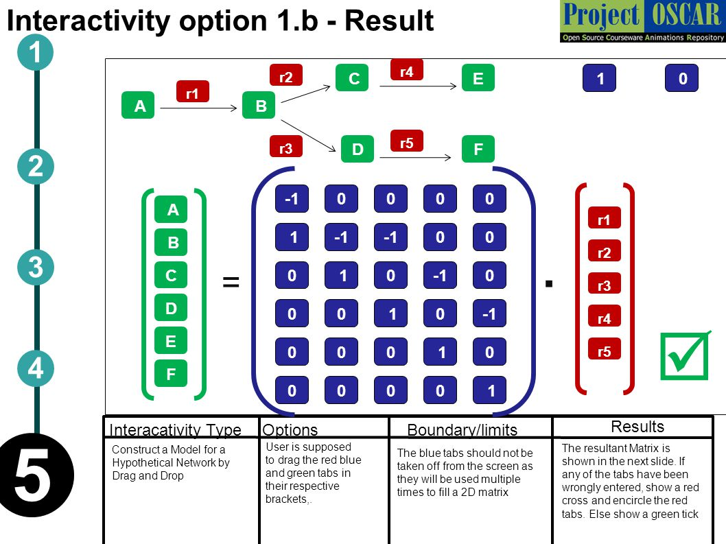 Interactivity option 1.b - Result