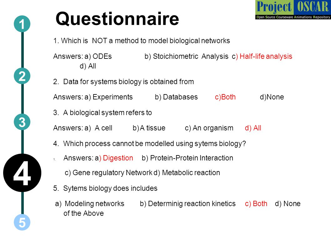Questionnaire 1. 1. Which is NOT a method to model biological networks.