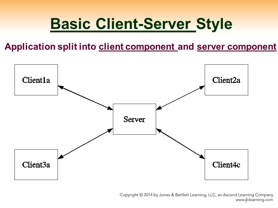 Basic Client-Server Style