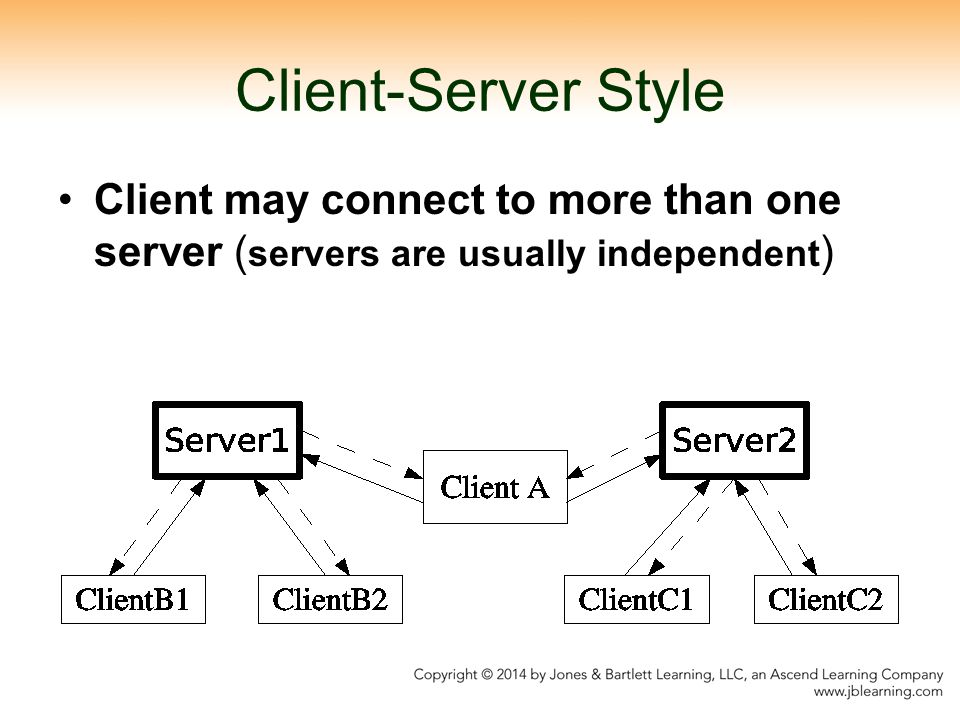 Client-Server Style Client may connect to more than one server (servers are usually independent)