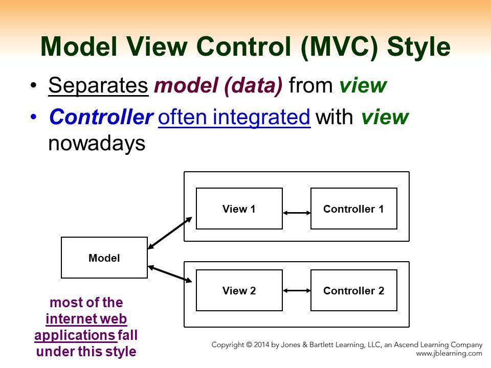 Model View Control (MVC) Style
