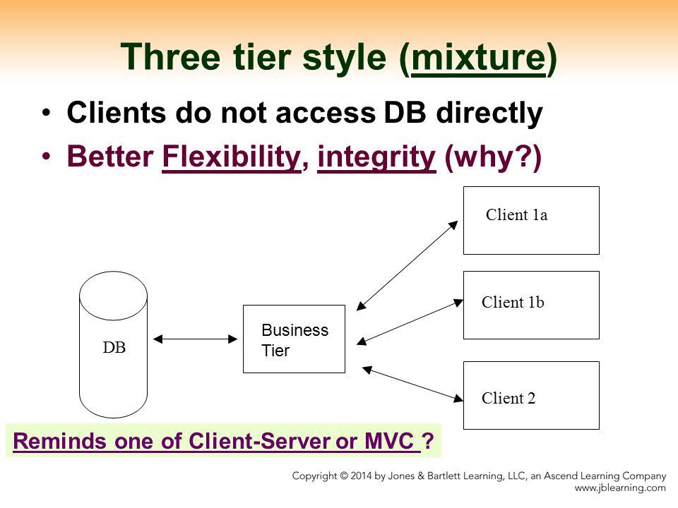 Three tier style (mixture)