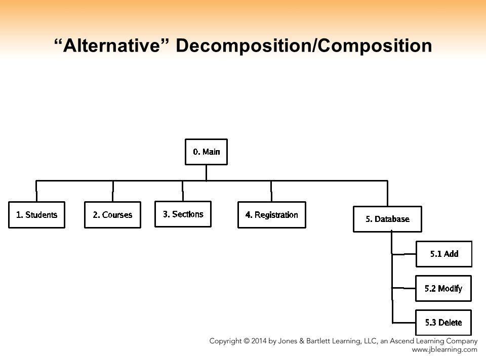 Alternative Decomposition/Composition