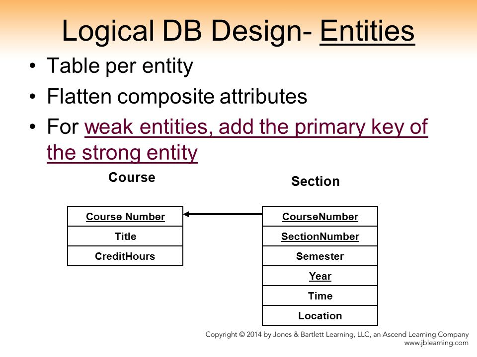 Logical DB Design- Entities