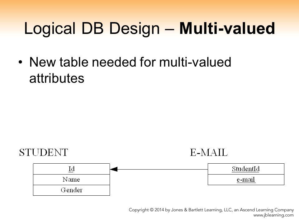 Logical DB Design – Multi-valued