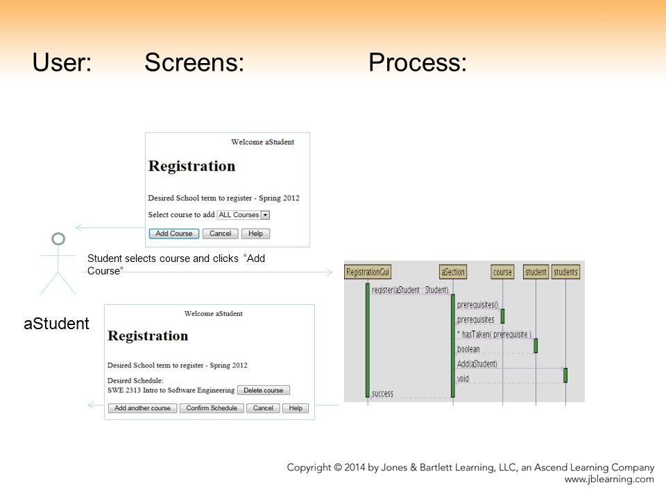User: Screens: Process: