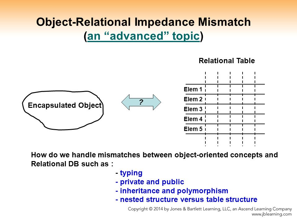 Object-Relational Impedance Mismatch (an advanced topic)