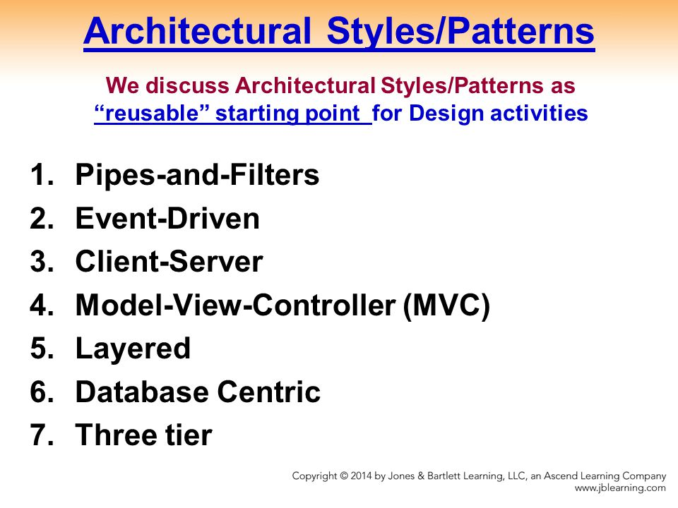 Architectural Styles/Patterns