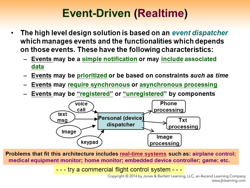 Event-Driven (Realtime)