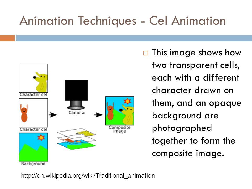 Animation Techniques - Cel Animation